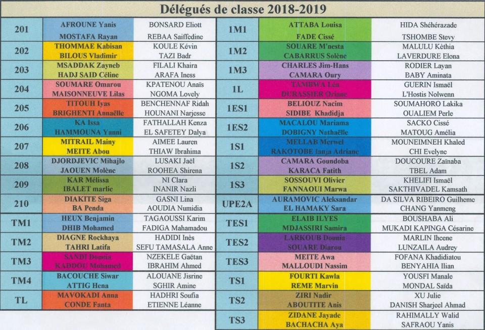 delegues2018-2019